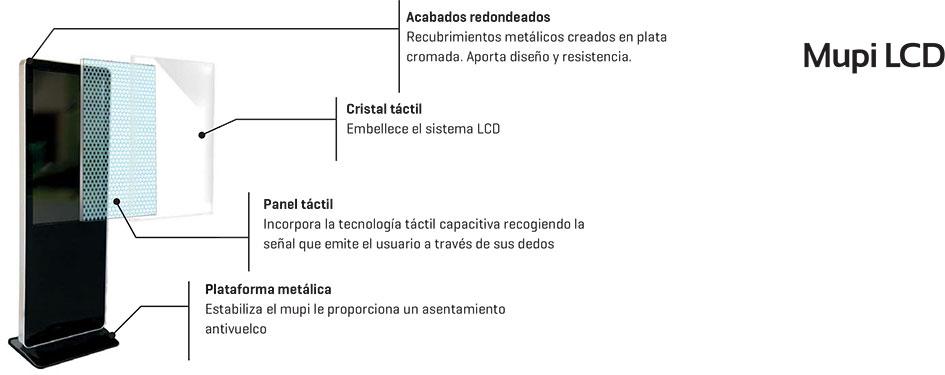Componentes de una pantalla MUPI LCD publicitaria
